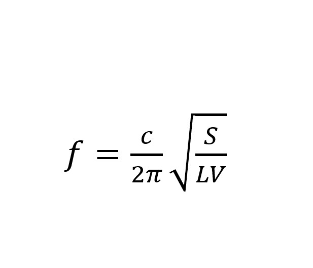 Helmholtz Equation