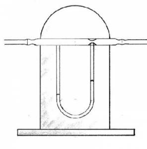 Venturi Diagram
