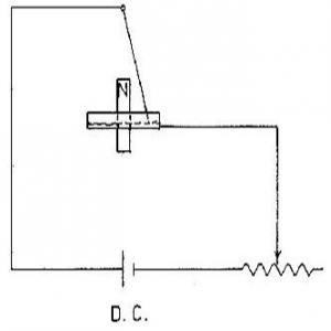 Faradays Rotating Wire 2