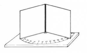 Multi Image Diagram