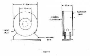Smoke Ring Generator Diagram 1