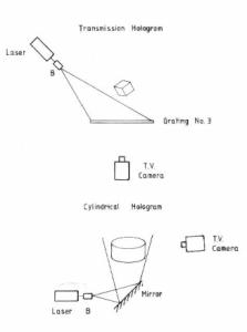 Holograms Diagram 1