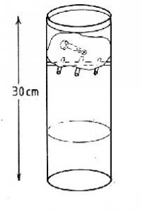 Matching Refractive Indices Diagram
