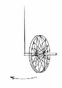 Bike Wheel Gyro
